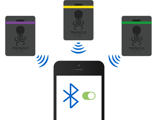 This Infographic shows that three Tentacle are connected to a Smartphone - Smart Timecode Generator with Bluetooth Connectivity - Syncing Simplicity