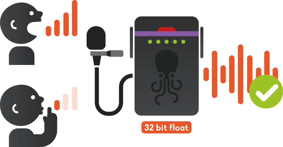 Infographic 32-Bit Floating-Point Technology